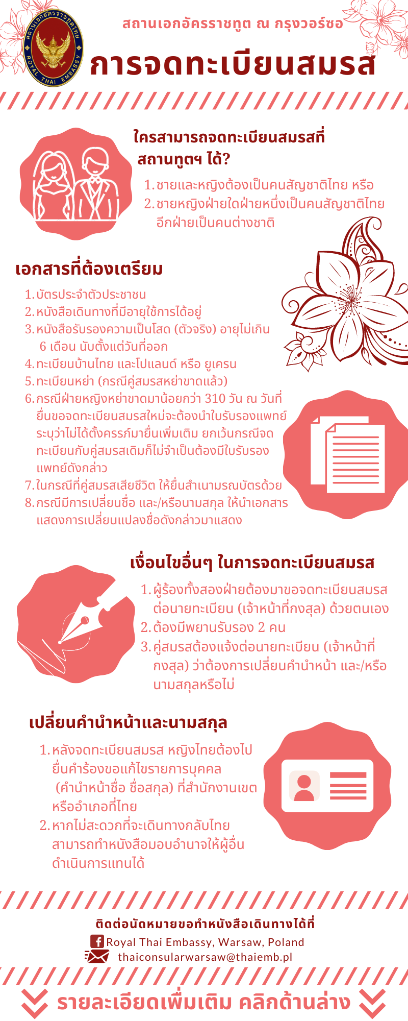 Marriage_Certificate_Infographic