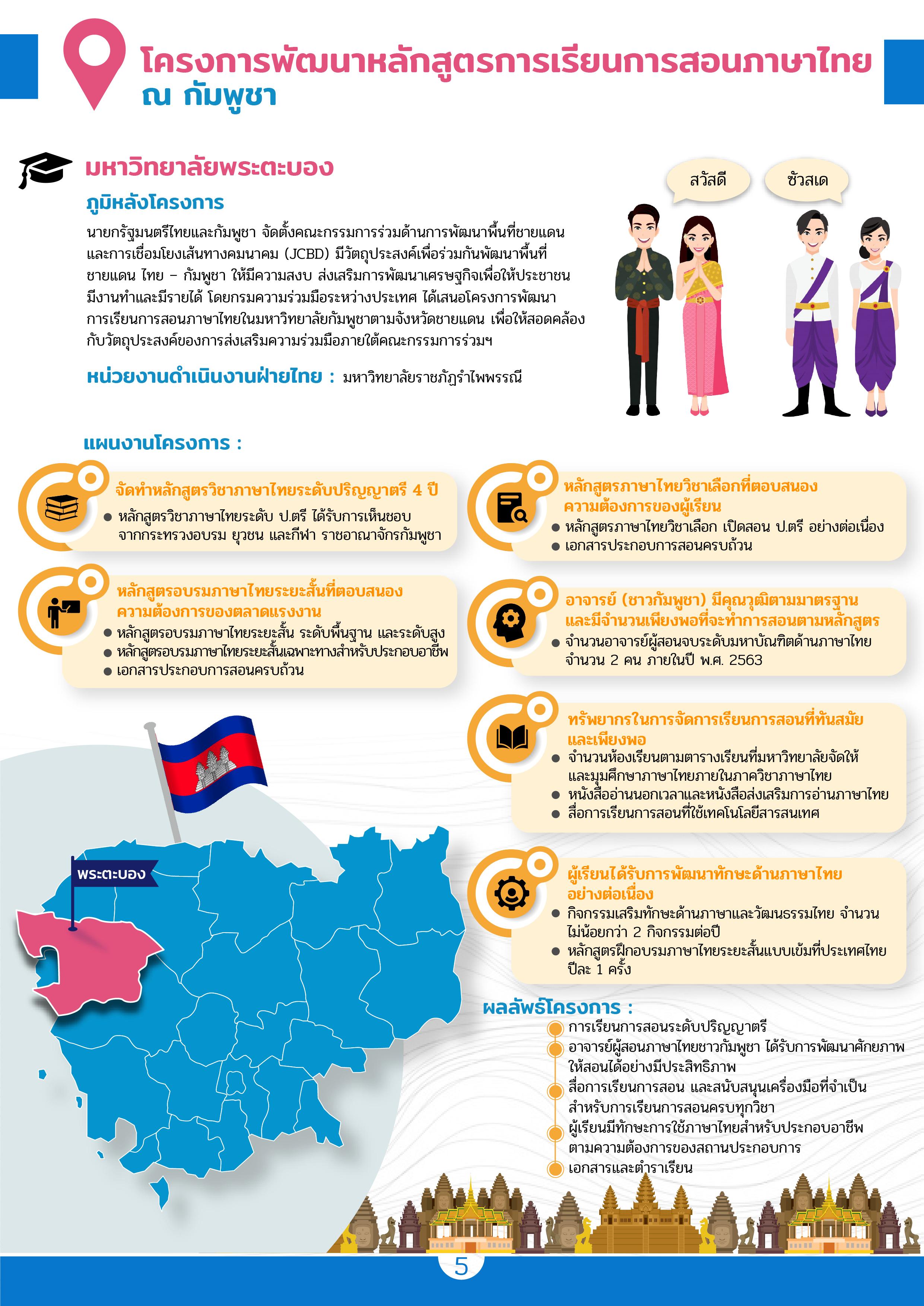 สอนไทย-กัมพูชา_1