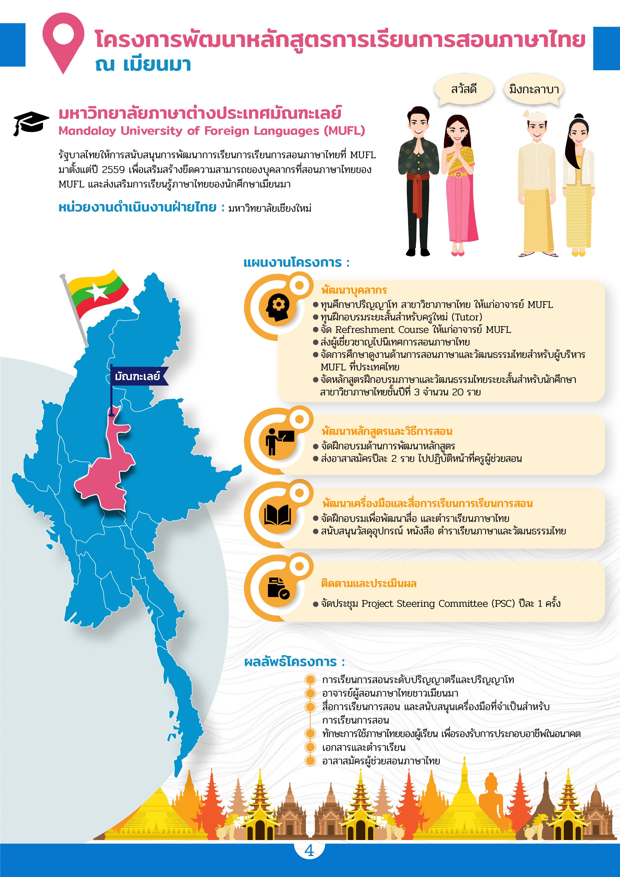 สอนไทย-เมียนมา_2