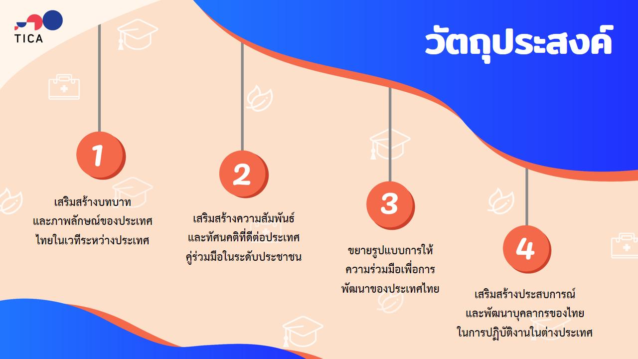 Slide3_TH