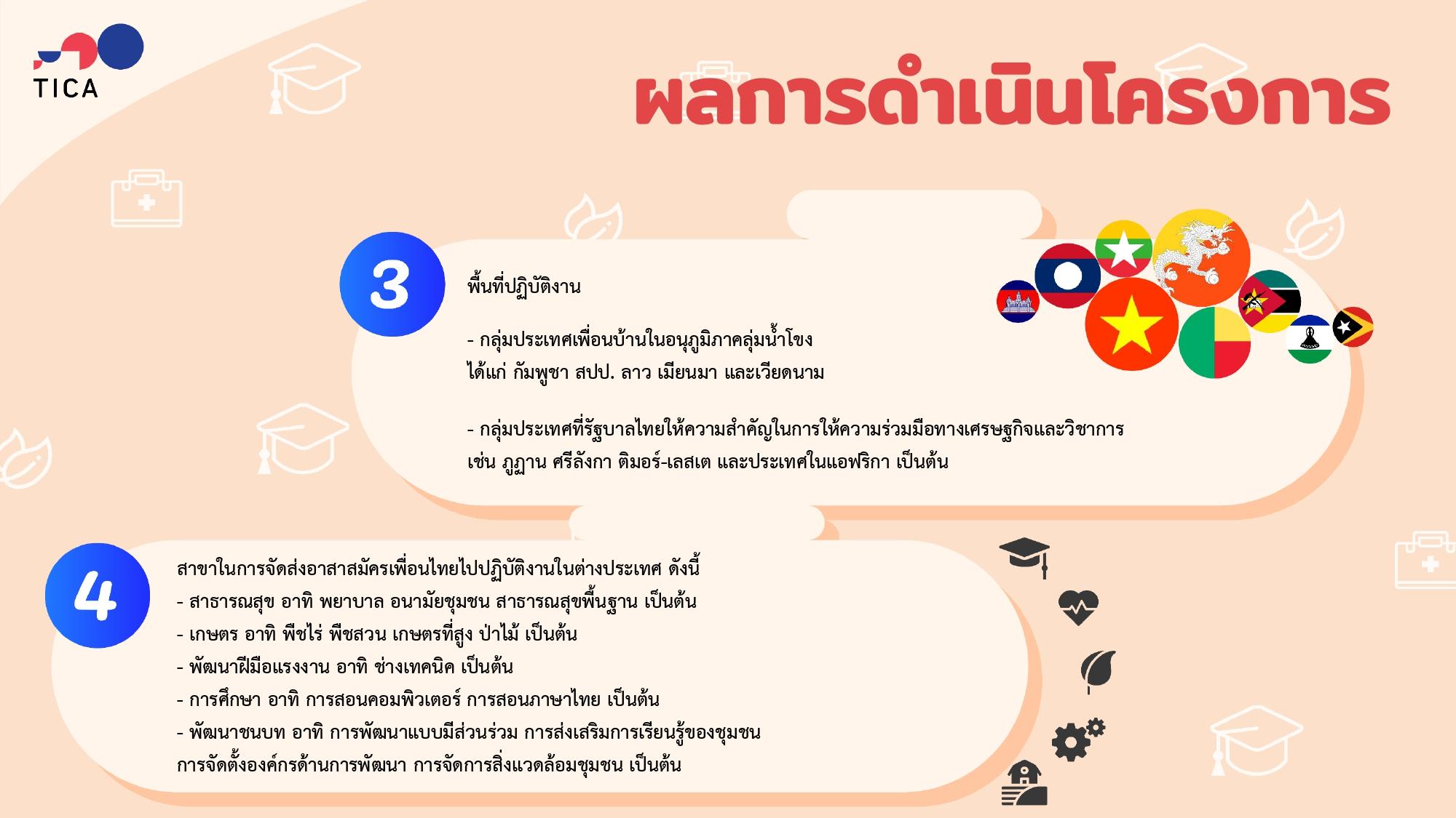 FFT_present_THAI_page-0005
