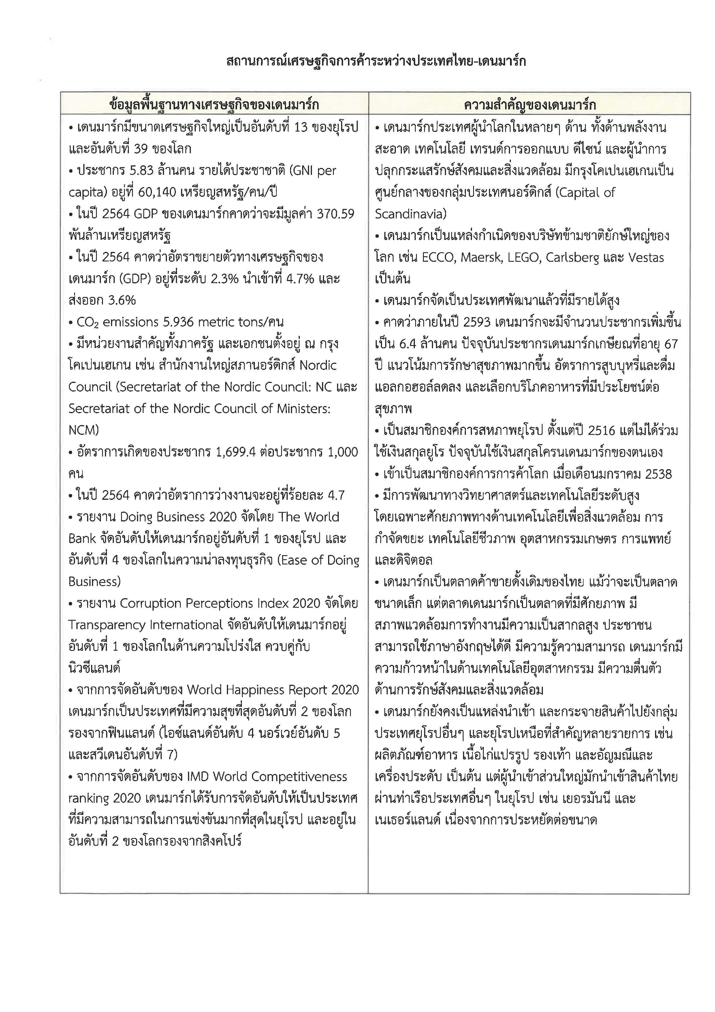 ข้อมูลเศรษฐกิจไทย-เดนมาร์ก_Page_1