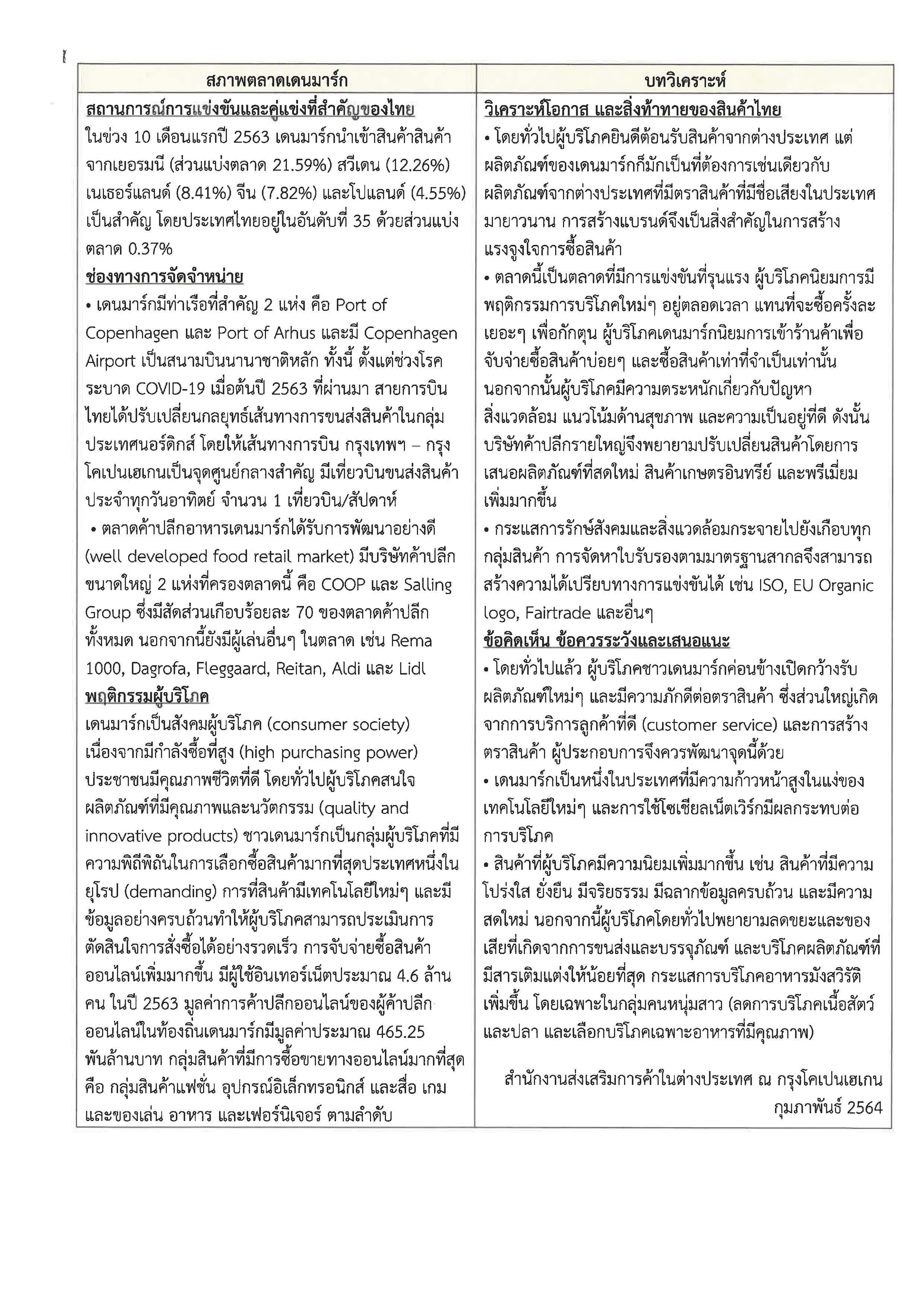 ข้อมูลเศรษฐกิจไทย-เดนมาร์ก_Page_3