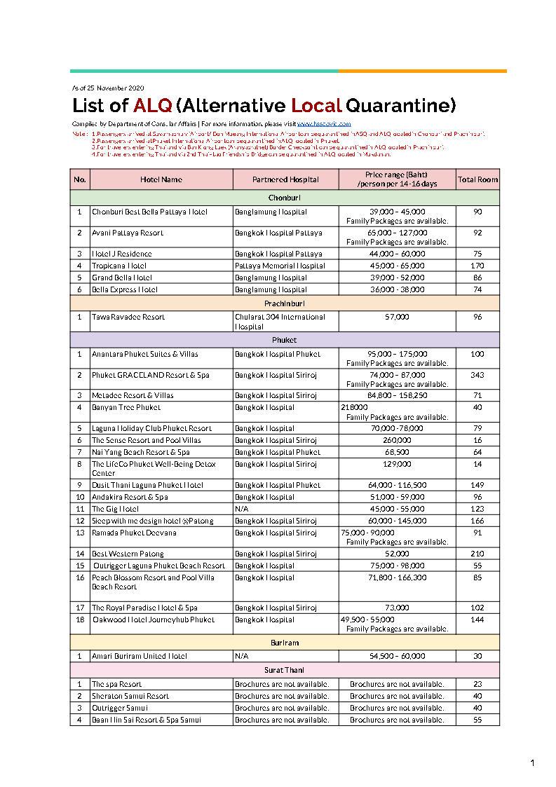 ALQ_list_20201127_Page1