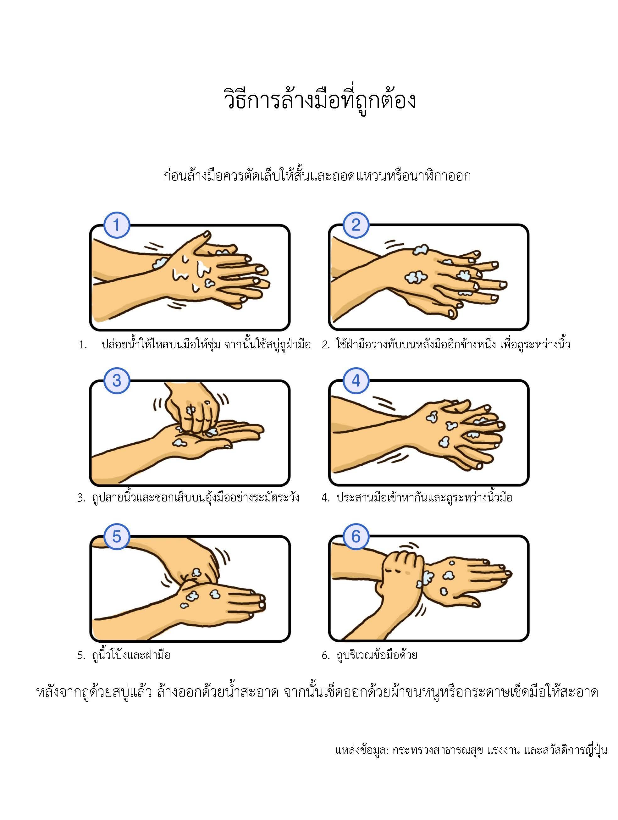 06_03_(แบบพิมพ์ภาษาไทย)