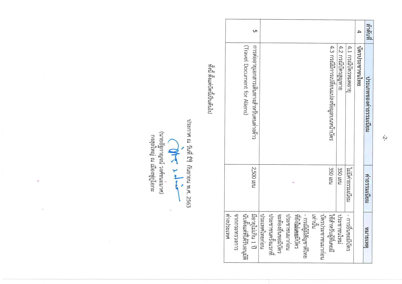 20200929_-_ประกาศค่าธรรมเนียมกงสุล_(แก้ไข)_Page_2_4