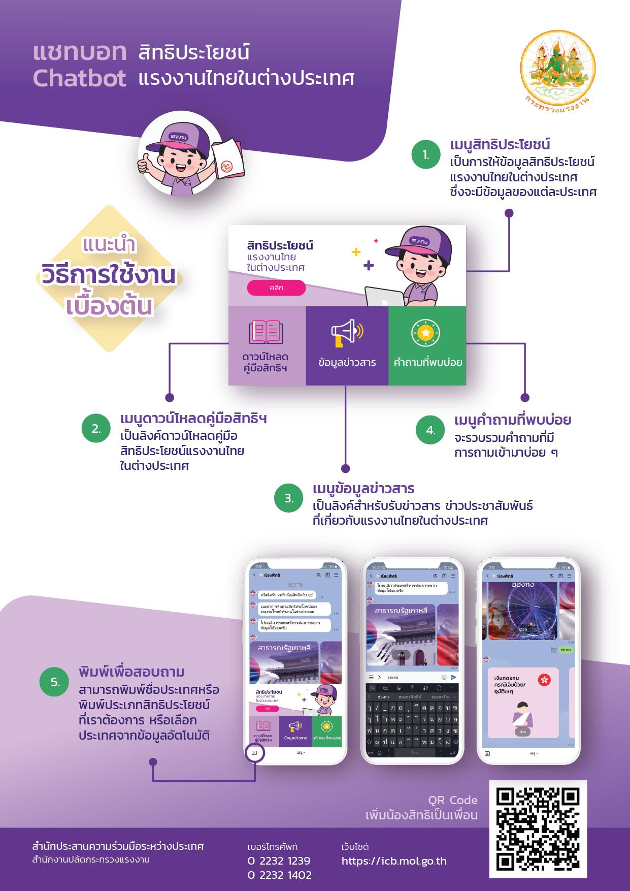 น้องสิทธิ_ระบบ_Line_Official_ตอบข้อมูลสิทธิประโยชน์แรงงานไทยในต่างประเทศแบบอัตโนมัติ