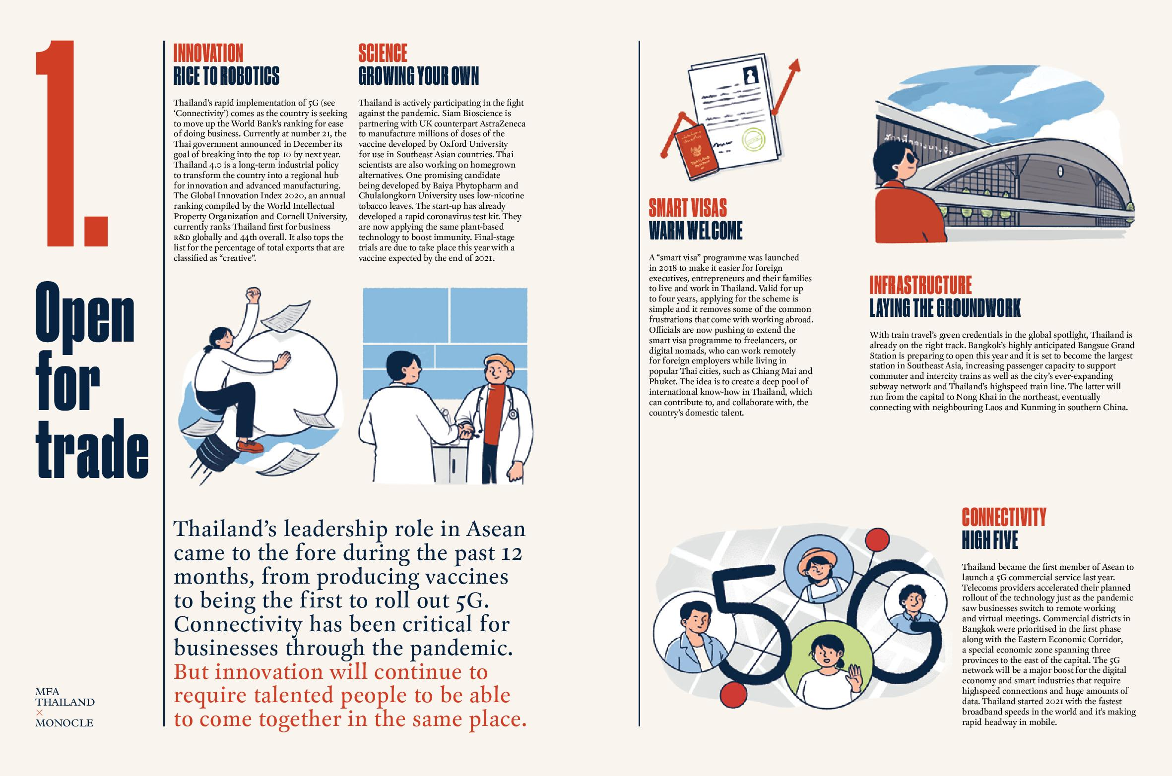 Monocle_x_MFA_Thailand___March_2021_final-page-002