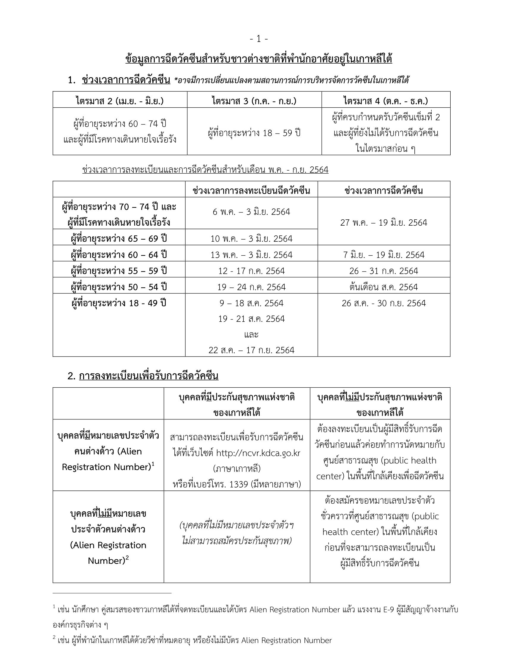 ประกาศลำดับการฉีดวัคซีน_4.8.2021_2-1