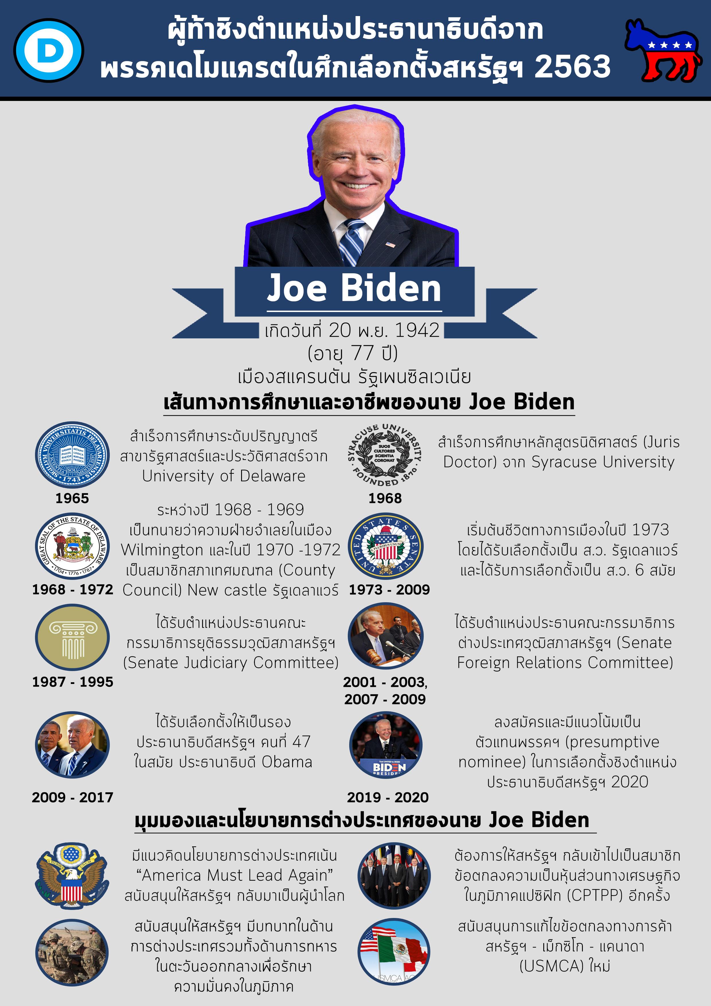 ประวัติ_Joe_Biden_(US_Presidential_Candidate)