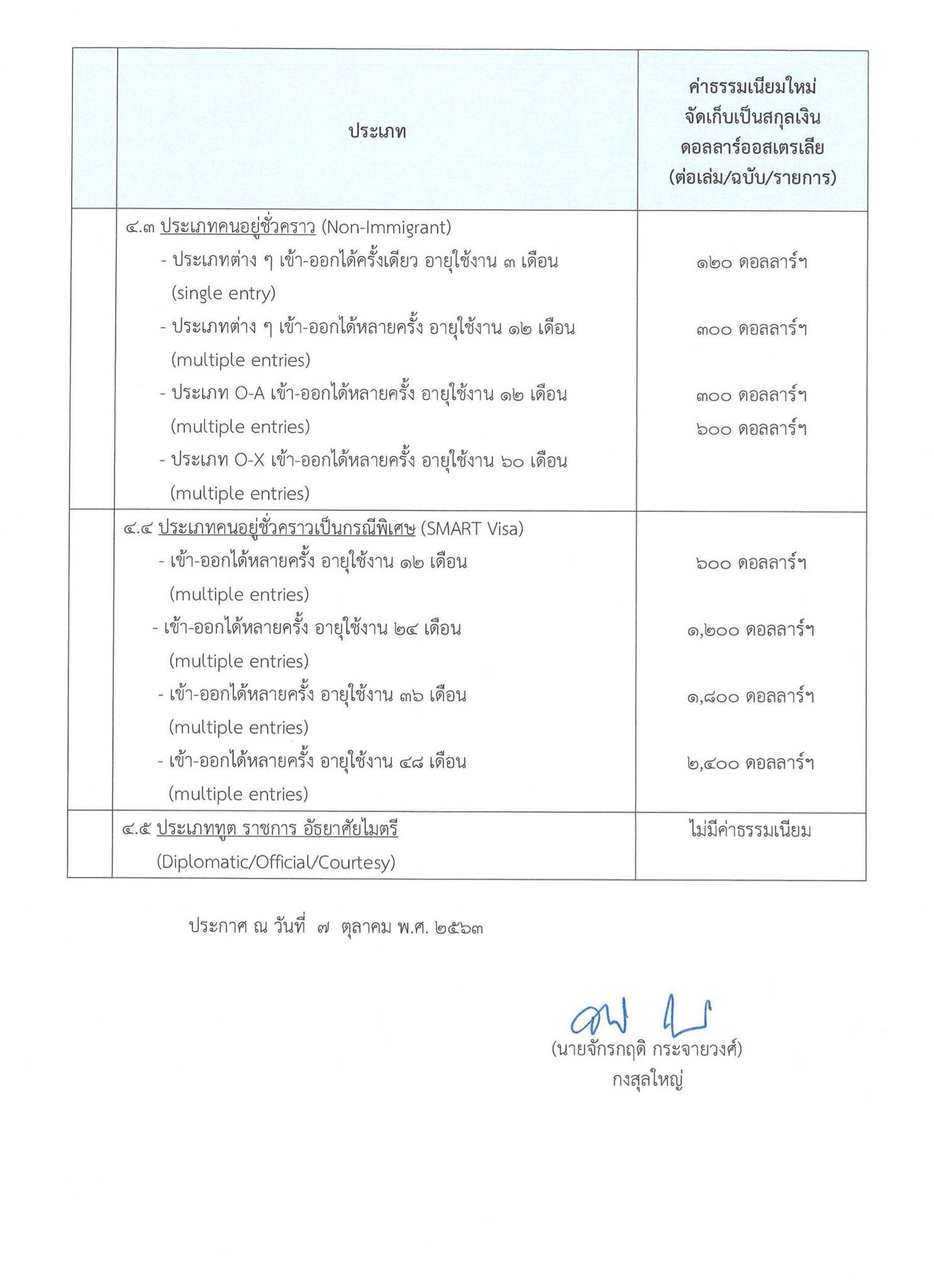 SERVICE_FEES_thai_2