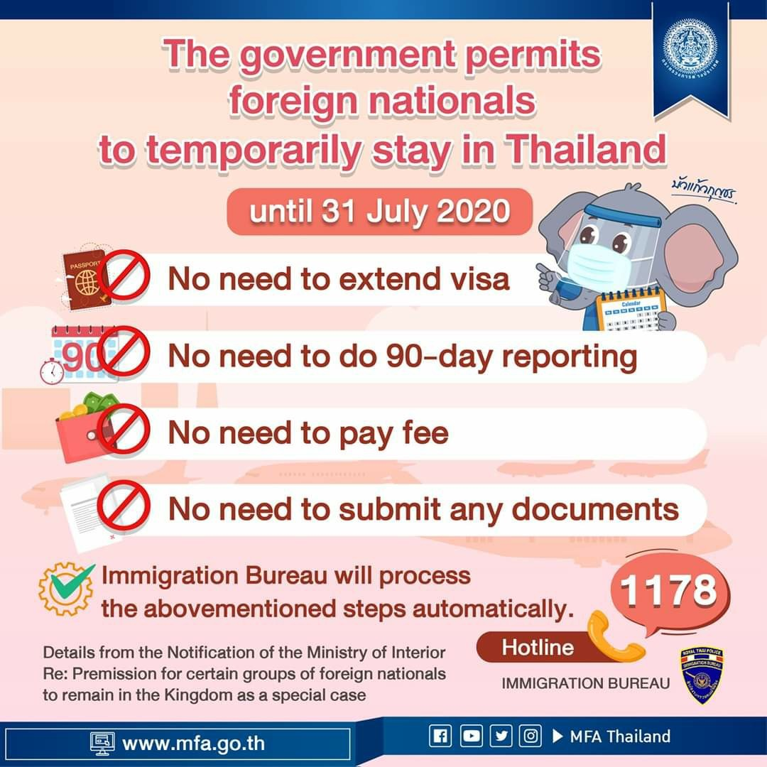 permits_foreign