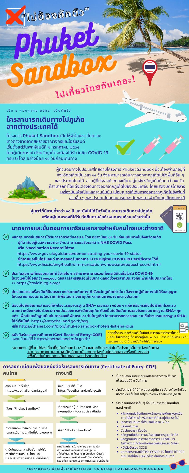 Phuket_Sandbox_(1)