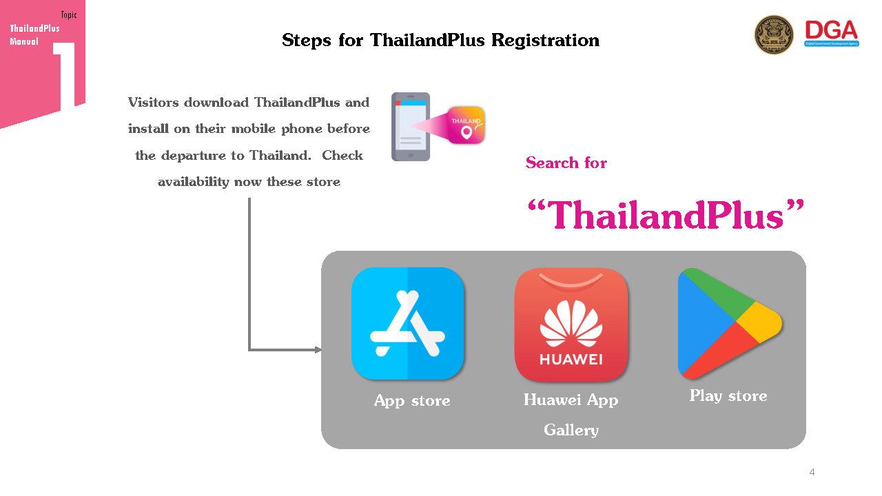 คู่มือการใช้งาน_ThailandPlus_ภาษาอังกฤษ_Page4