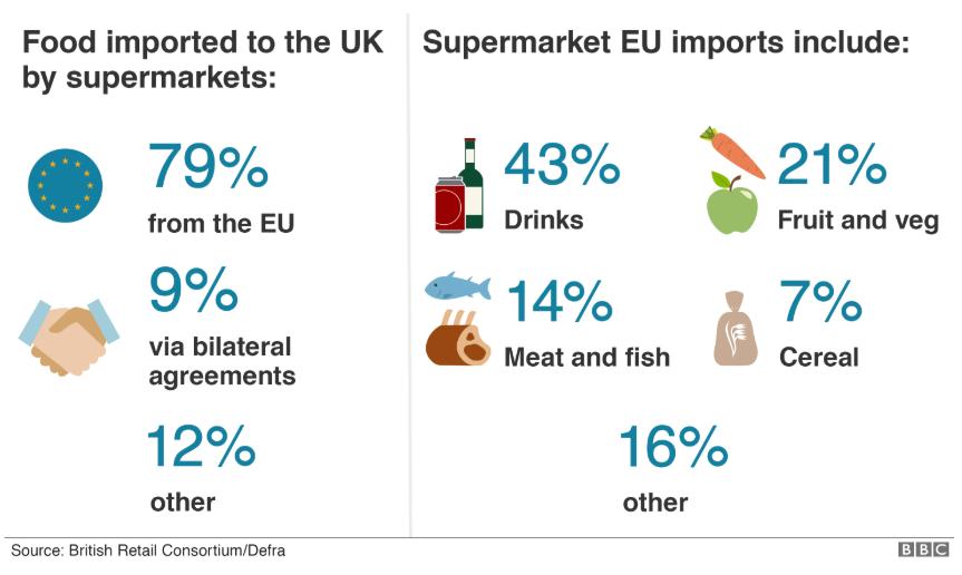EU_UK_trade_2018-01(3)