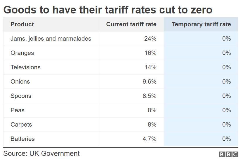 EU_UK_trade_2018-Tariff_free