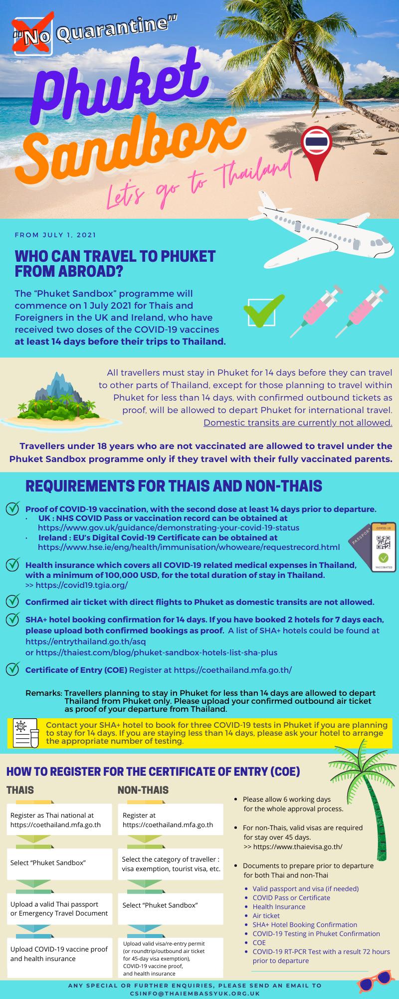 Revised_PR_Eng_Phuket_Sandbox
