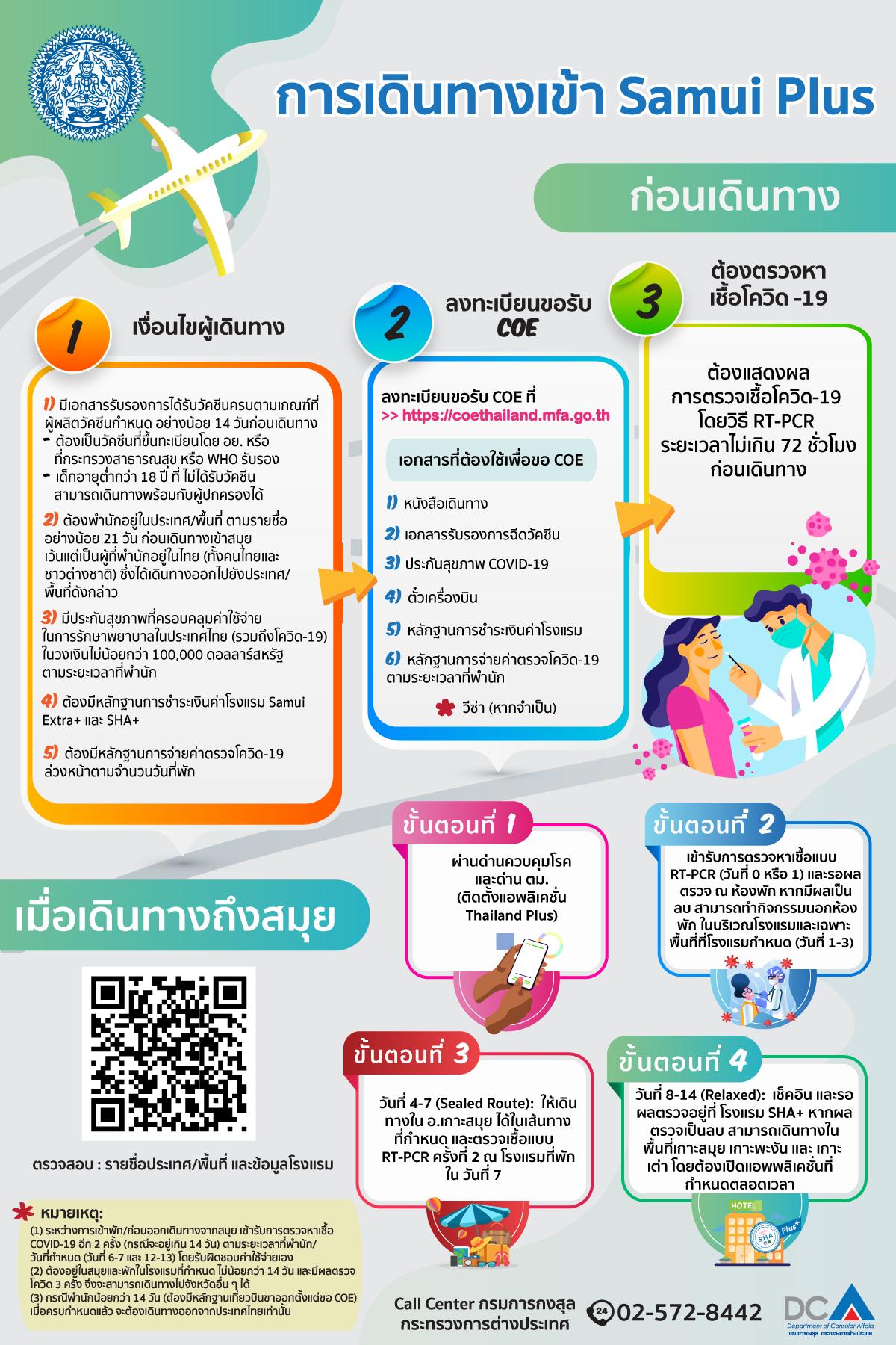 Samui-Plus_ver.Thai