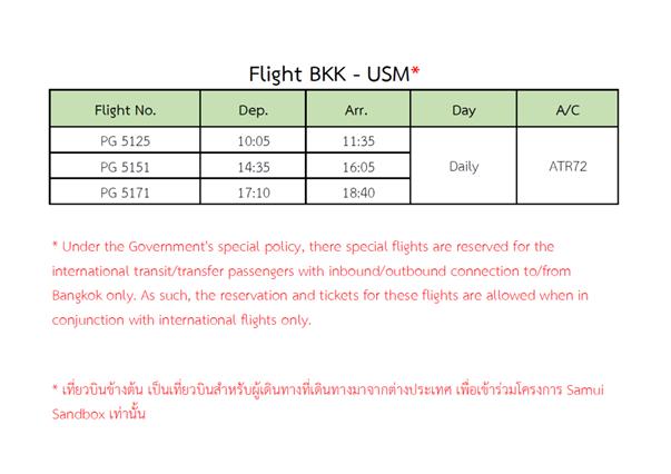 Flight_BKK-USM