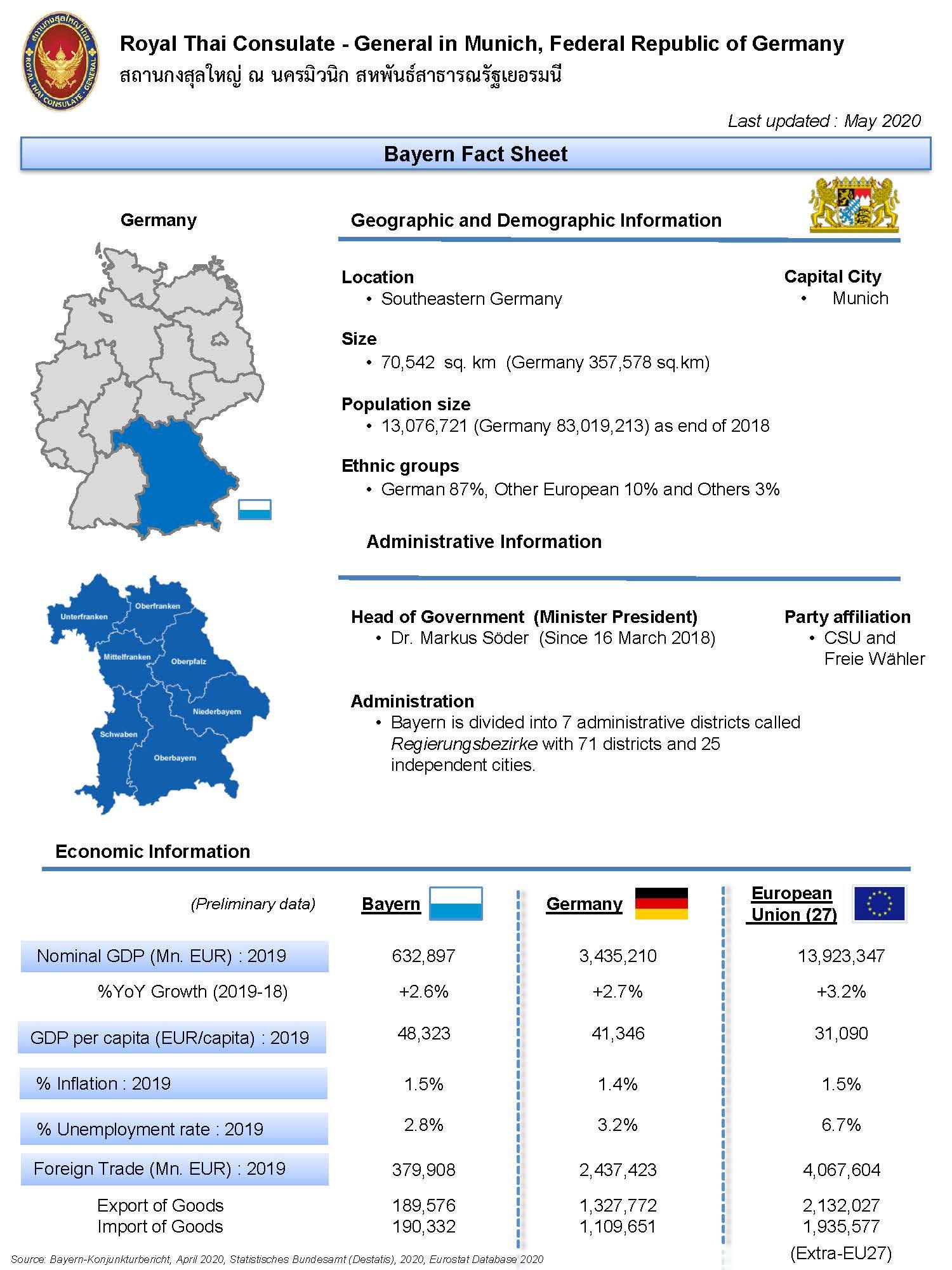 Bayern_Fact_Sheet_as_of_May_2020_Page_1