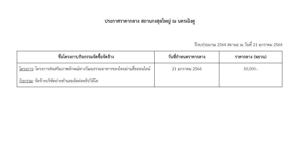 ประกาศโครงการครัวไทยไทย