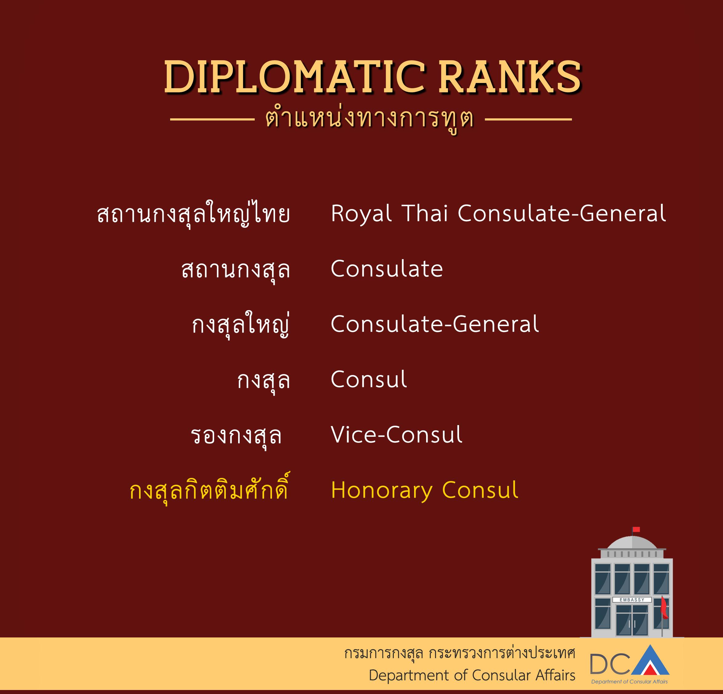 diplomatic_ranks2